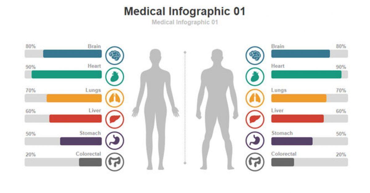 無暇的臨床研究powerpoint模板下載,共有21張的醫學醫療模板樣式